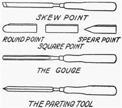 Wood Turning Chisels Easy Diy Woodworking Projects Step