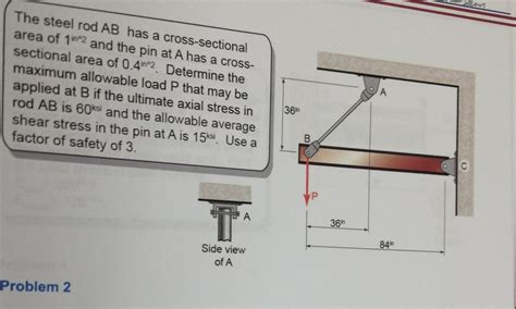 cross sectional area of rod the steel rod ab has a cross sectional area of 1in