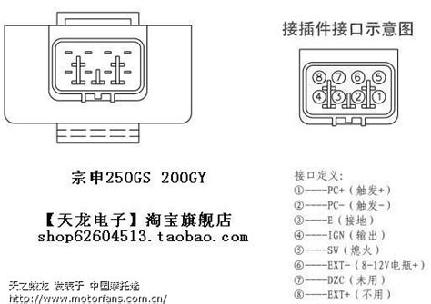 zongshen 200gy 2 cdi diagrams and compatibility
