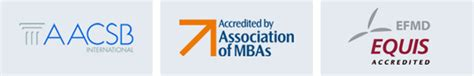 Mba Accredited Uk by Imperial College Business School Mba Programs
