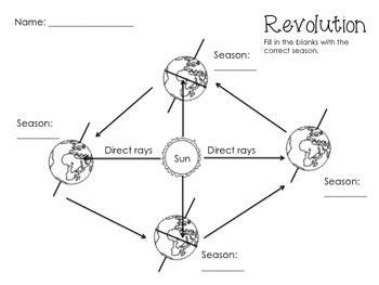 Earth Science Seasons Worksheet