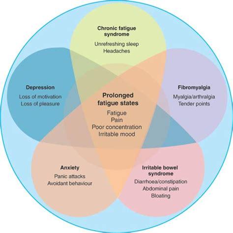 mood swings hypothyroidism mood swings and hypothyroidism hypothyroidism symptoms