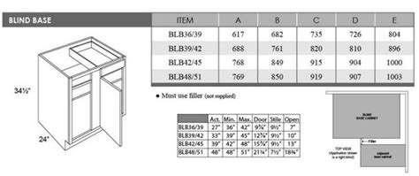 fabuwood cabinet price list what are the sizes of fabuwood blind base corner cabinets