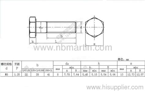 Tap M14 X 1 5 By Trio Teknik ordinary hex plain bolt m8 products china products