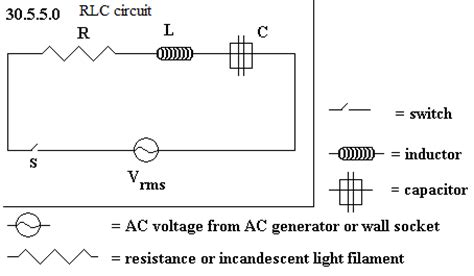 an inductor is connected across an ac source as shown an inductor is connected across an ac source 28 images capacitance in an rlc series circuit