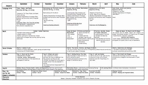 volunteer schedule template excel 6 volunteer schedule template excel etoiw templatesz234