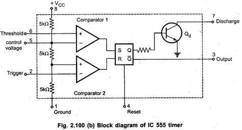 integrated circuit gcse integrated circuit bitesize 28 images image gallery transistor collector gcse bitesize