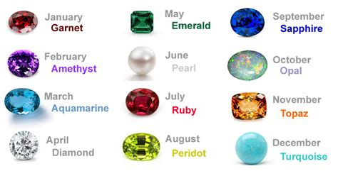 birthstones colors by month this is what your birthstone says about your personality
