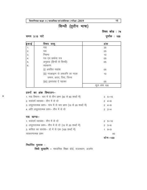 Rajasthan Board Hindi Paper - Rajasthan Board k