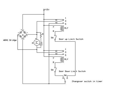 assistance  electric motors