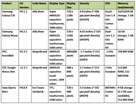 test objective matrix template archives bankverh