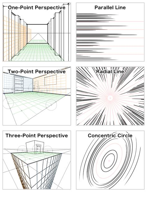 paint tool sai perspective ruler opencanvas 6 on steam
