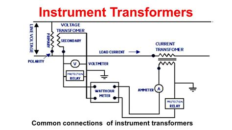 potential transformer wiring diagram 28 images high