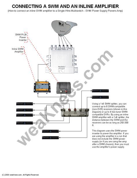 directv single wire multiswitch swm with inline lifier