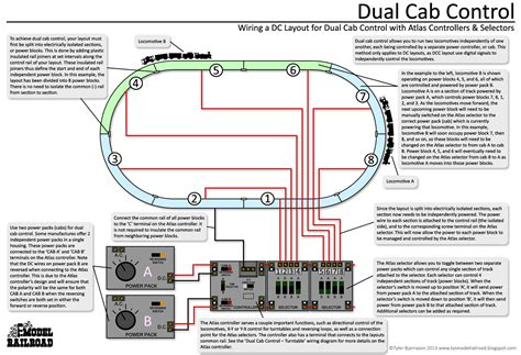 ty s model railroad wiring diagrams