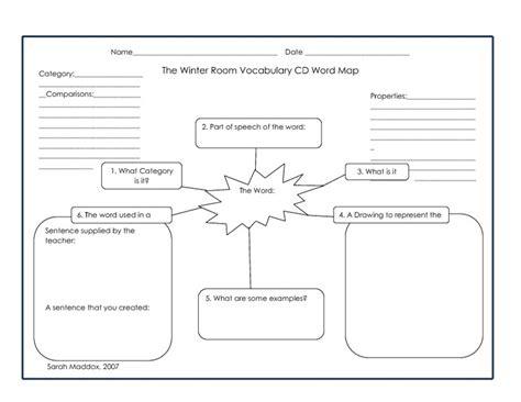 7th Grade Vocabulary Worksheets by Vocabulary Map Worksheet Defendusinbattleblog