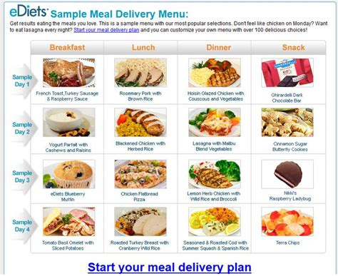 home delivery diet plans diet menu menu mediterranean diet