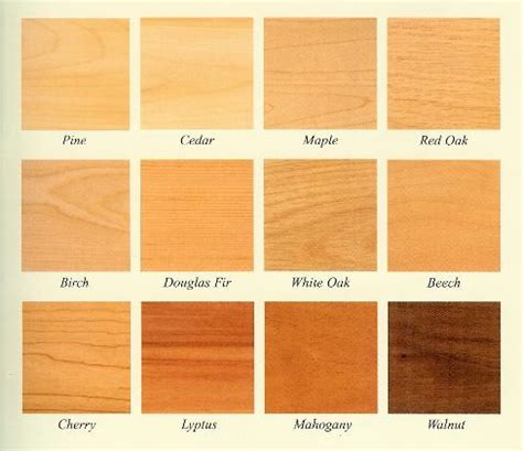 material for kitchen cabinet cabinet door materials cabinet door material pine wood