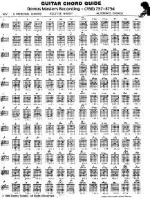 how to get better at bar chords chord d 233 finition what is