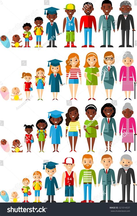 Find Peoples Age All Age Of American European Generations And Stages