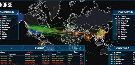 all systems cyber war books norse hacking attack map real time worlwide hack attack