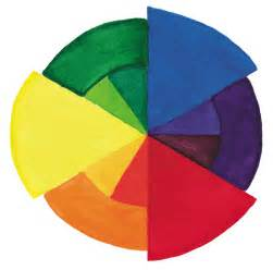 color wheele create a colour wheel the colourguru