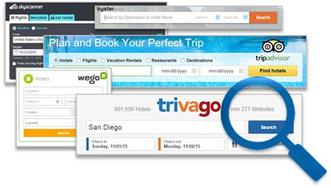 Meta Search Make Metasearch A Marketing Channel For Your Hotel Net Affinity