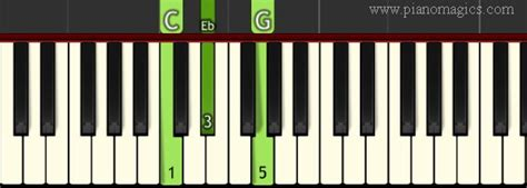 C Minor what is a chord c major chord piano