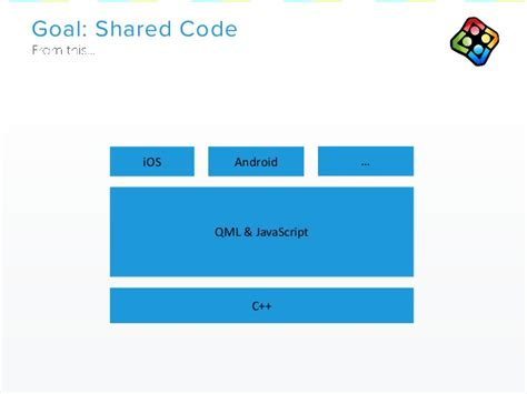 qt layout responsive qt world summit 2015 talk by v play how to develop with