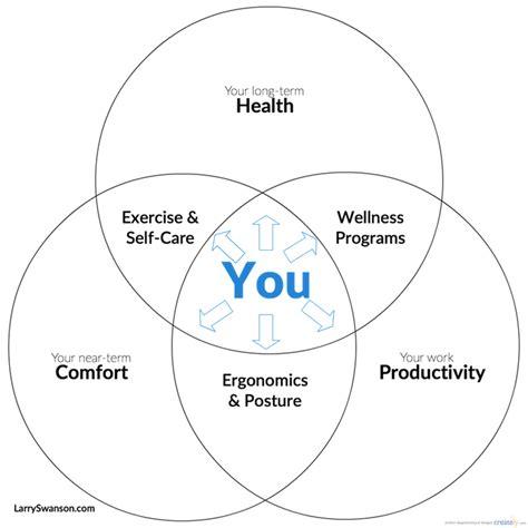 venn diagram exercises office fitness venn diagram