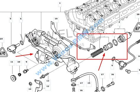 bmw 530i vanos wiring diagrams repair wiring scheme
