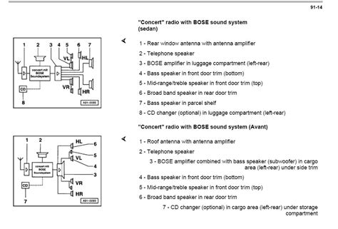 1996 audi a4 radio diagram 26 wiring diagram images