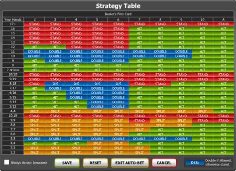 blackjack odds table blackjack strategy