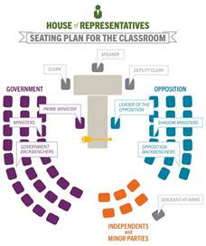 question time house of representatives teaching