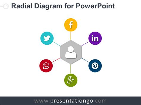 Related Keywords Suggestions For Hexagon - radial diagram related keywords suggestions radial