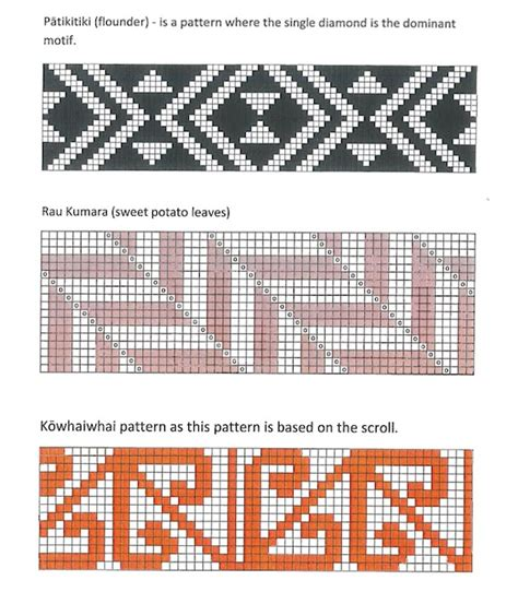 what does pattern rule mean using tāniko to introduce design middle years 7 10