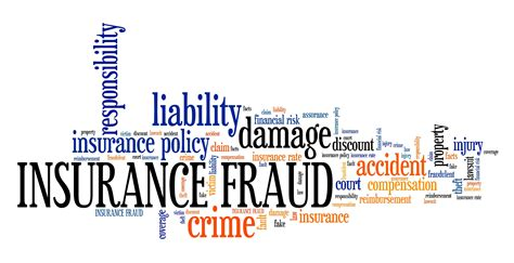 House Insurance Fraud 28 Images What Do You About Insurance Fraud Reasons You Can