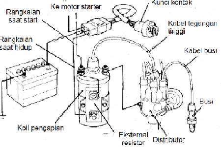 wiring diagram kelistrikan pada mobil engine diagram and