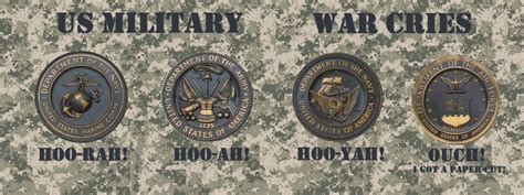 Us Military War Cries Jrigh By Jrigh On Deviantart Us Armed Forces Wallpaper