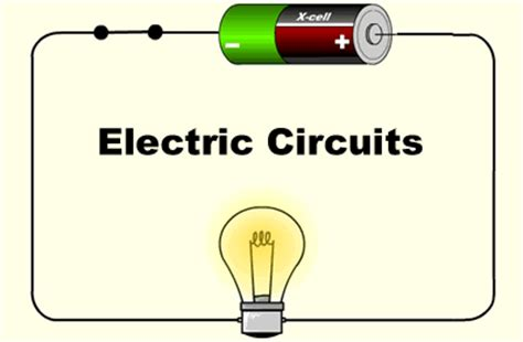 Simple circuits by dragging circuit components into place to make a