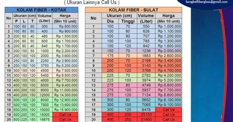 Agen Bibit Ikan Koi jual kolam ikan fiber di bandung paling murah dan berkualitas