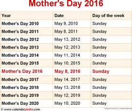 when is mother s day 2016 2017 dates of mother s day