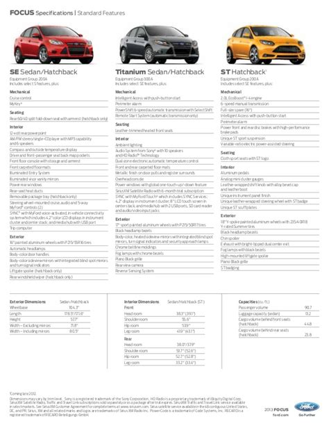 Ford Focus Interior Dimensions by 2013 Ford Focus Specs Augusta Ga
