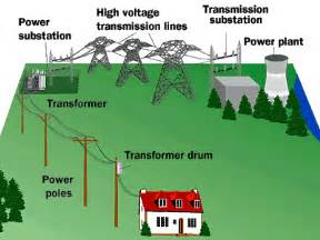 power transformers information engineering360