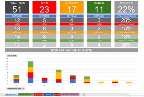 solution focused excel risk log  dashboard template
