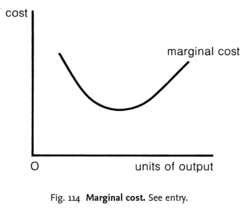 marginal costs marginal costs financial definition of marginal costs