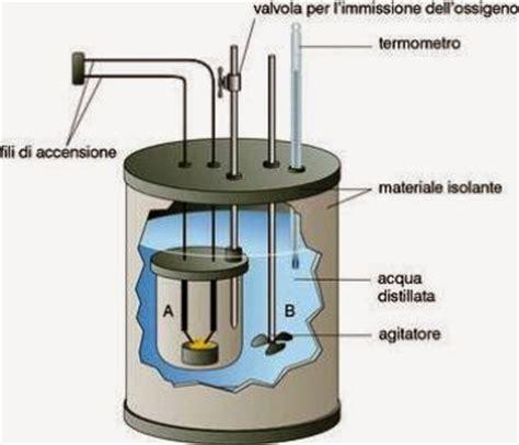 la calorimetria