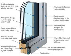Znc Zola S No Compromise Passive House Window Modern Windows Denver By Zola