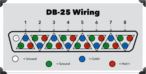 cat5e cable wiring diagram get free image about wiring