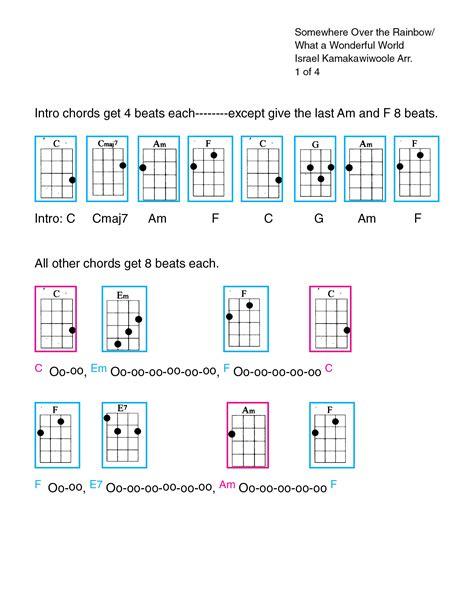 ukulele tutorial for somewhere over the rainbow over the rainbow wonderful world kamakawiwo ole style
